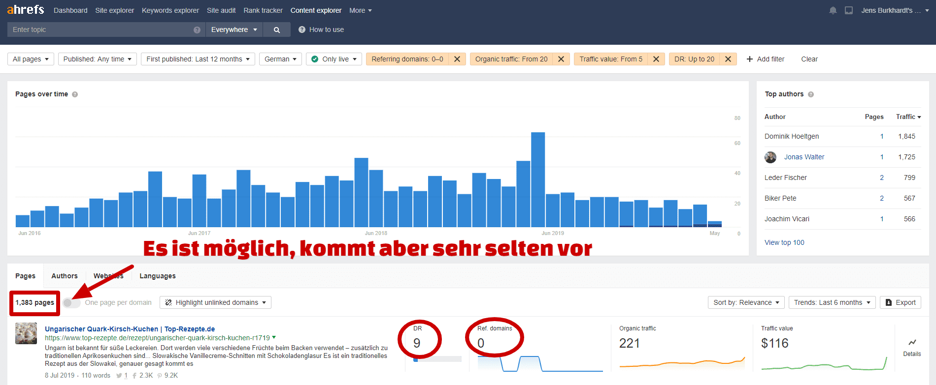 Pages mit Traffic aber ohne Backlinks